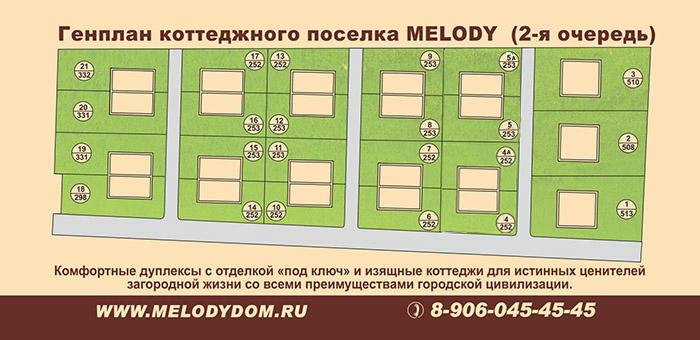 КП «Melody» (Мелоди) генплан №1